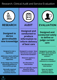 What is Clinical Audit   Clinical Audit Support Centre